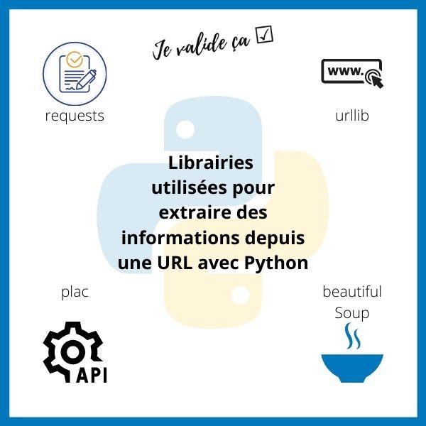Librairies utilisees pour extraire des informations depuis une URL avec Python