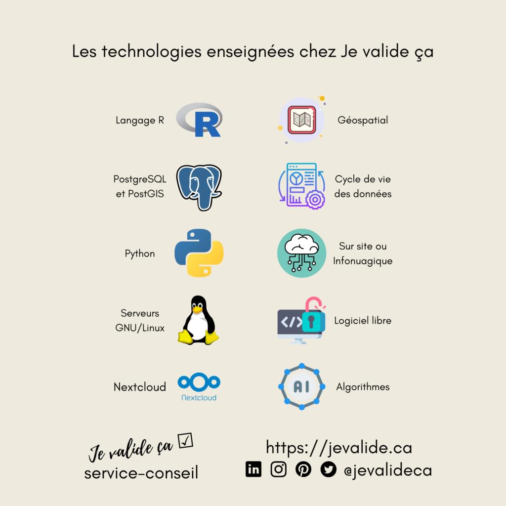 Les technologies enseignées chez Je valide ça: Langage R, PostgreSQL et PostGIS, Python, Serveurs GNU/Linux, Nextcloud, Géospatial, Cycle de vie des données, Sur le site ou infonuagique, Logiciel libre, Algorithmes